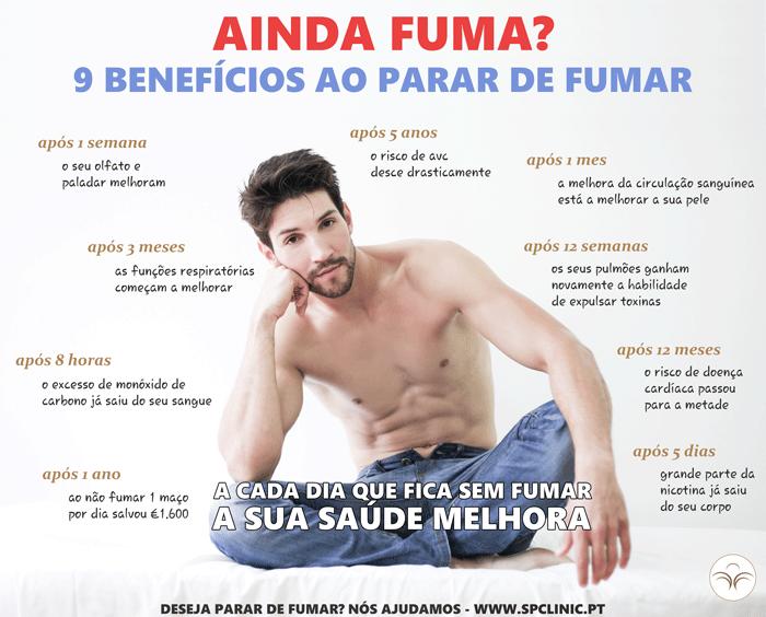 Tratamento para deixar de Fumar em Lisboa